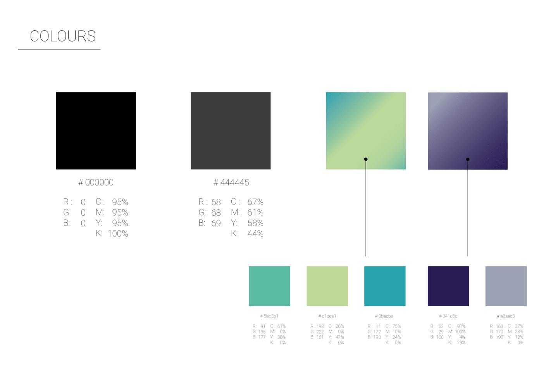 Brandyou Creative Portfolio