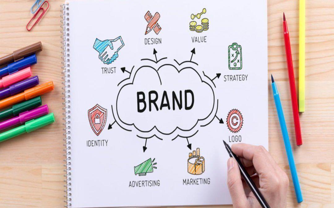 Best Digital Marketing Agency – Republic of Ireland & Award for Innovation in Branding & Design – Republic of Ireland