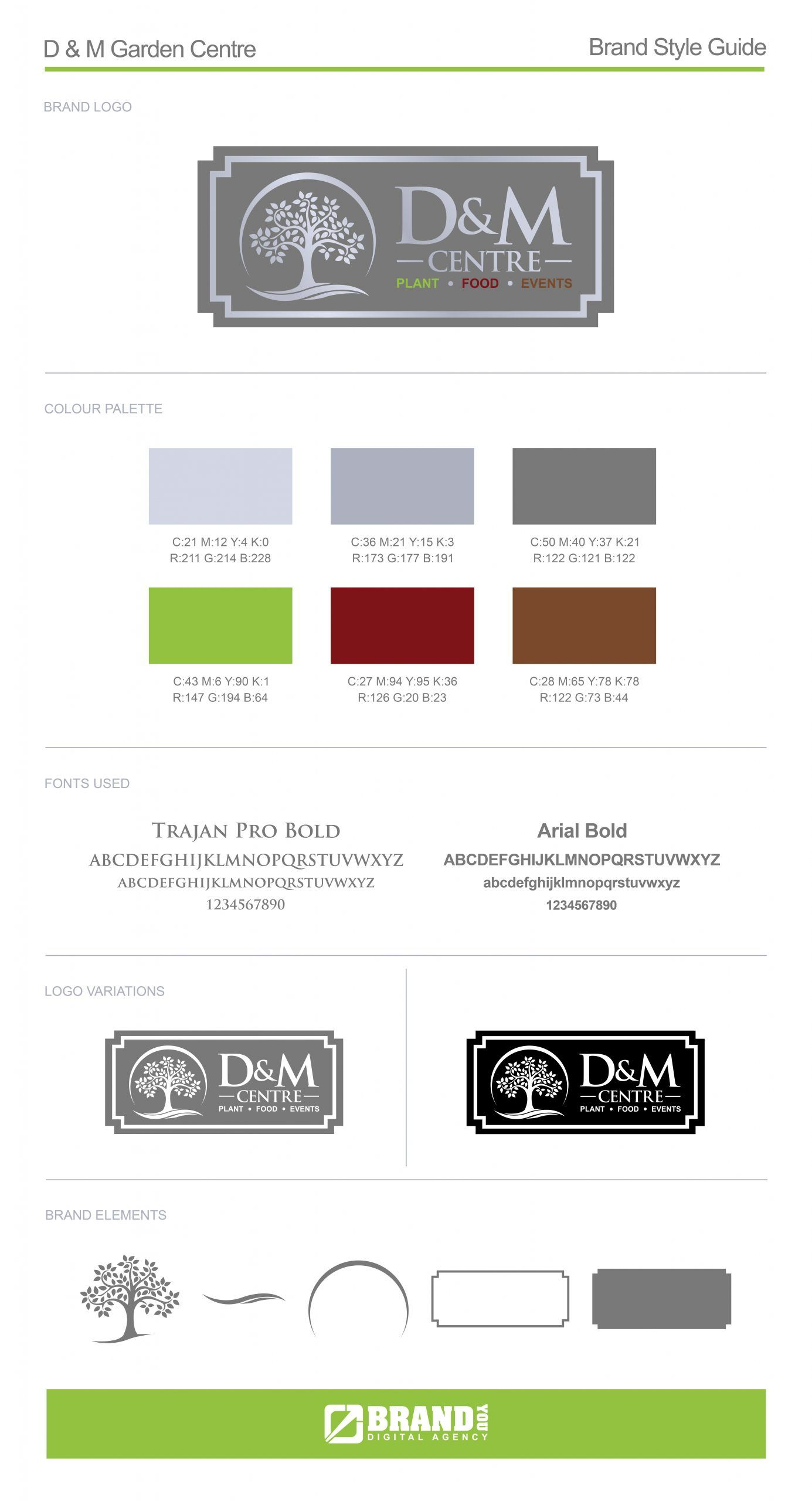 D-_-M-Brand-Manual