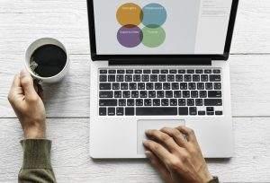 Most Common branding Challenges, The 5 common struggles in Branding, Brandyou Creative